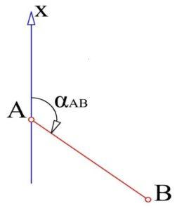 Изображен дирекционный угол